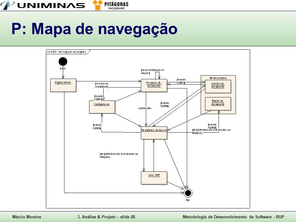Márcio Moreira3. Análise & Projeto – slide 28Metodologia de Desenvolvimento de Software - RUP P: Mapa de navegação