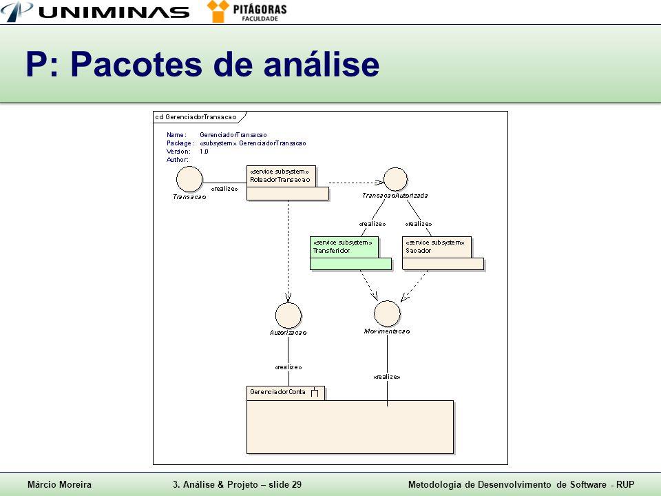 Márcio Moreira3. Análise & Projeto – slide 29Metodologia de Desenvolvimento de Software - RUP P: Pacotes de análise