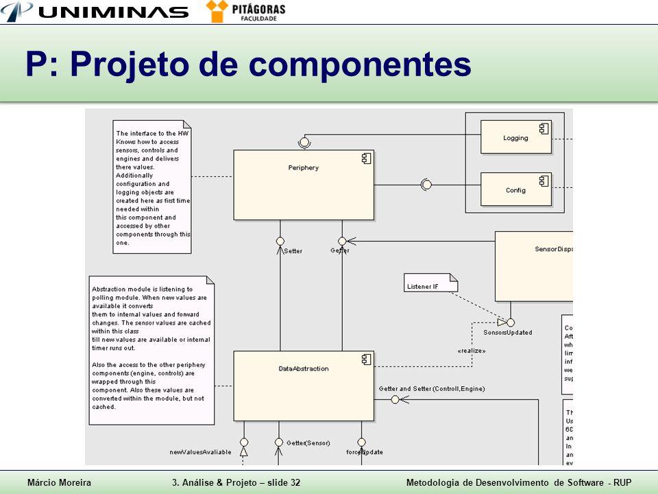 Márcio Moreira3. Análise & Projeto – slide 32Metodologia de Desenvolvimento de Software - RUP P: Projeto de componentes