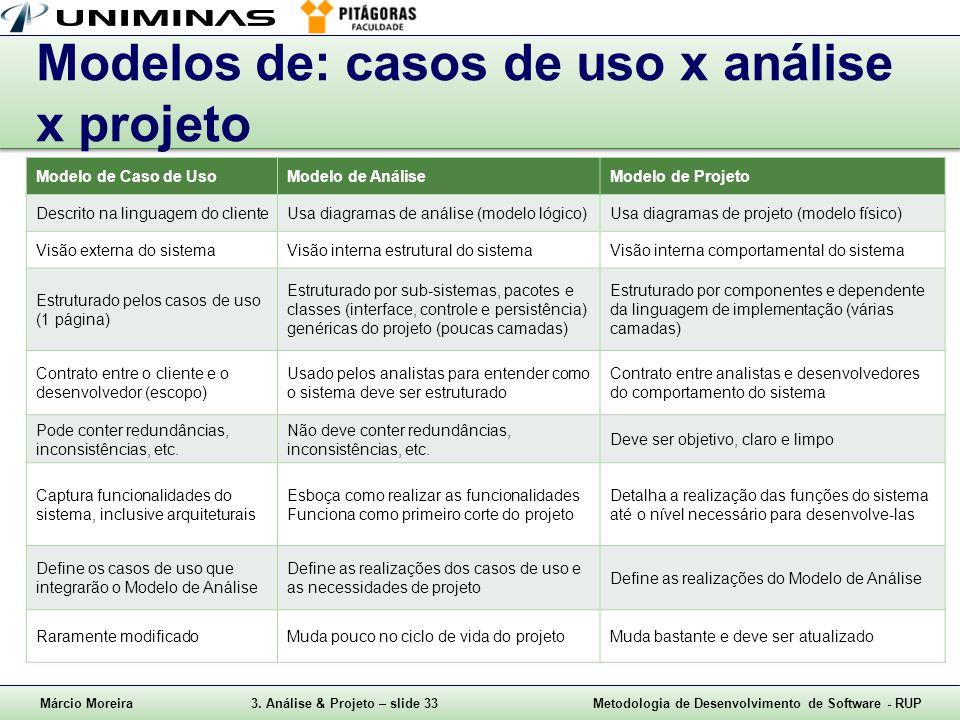 Márcio Moreira3. Análise & Projeto – slide 33Metodologia de Desenvolvimento de Software - RUP Modelos de: casos de uso x análise x projeto Modelo de C