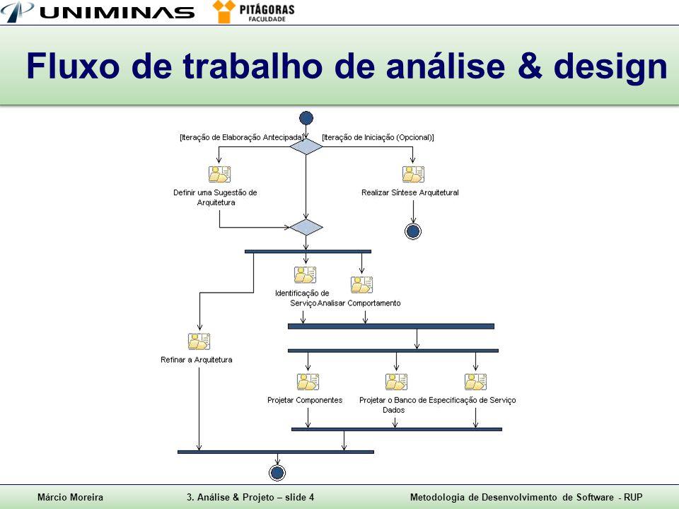 Márcio Moreira3. Análise & Projeto – slide 4Metodologia de Desenvolvimento de Software - RUP Fluxo de trabalho de análise & design