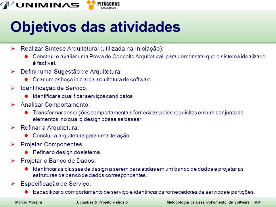 Márcio Moreira3. Análise & Projeto – slide 5Metodologia de Desenvolvimento de Software - RUP Objetivos das atividades  Realizar Síntese Arquitetural