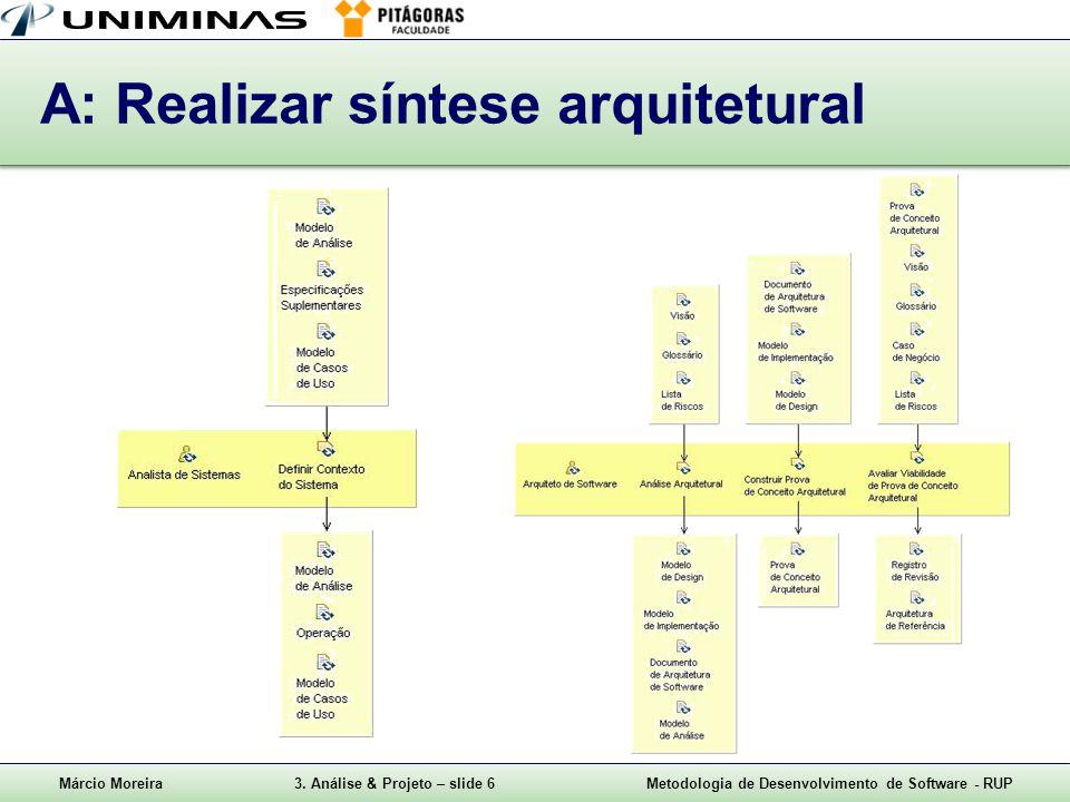Márcio Moreira3. Análise & Projeto – slide 6Metodologia de Desenvolvimento de Software - RUP A: Realizar síntese arquitetural