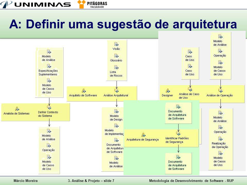 Márcio Moreira3. Análise & Projeto – slide 7Metodologia de Desenvolvimento de Software - RUP A: Definir uma sugestão de arquitetura