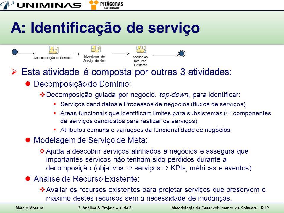 Márcio Moreira3. Análise & Projeto – slide 8Metodologia de Desenvolvimento de Software - RUP A: Identificação de serviço  Esta atividade é composta p