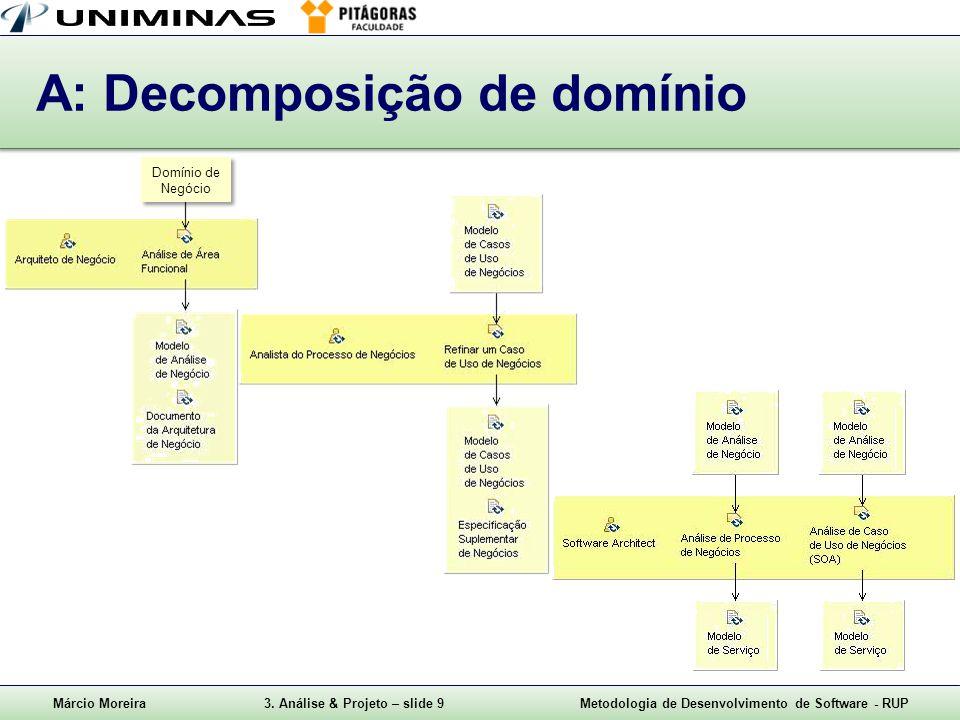 Márcio Moreira3. Análise & Projeto – slide 9Metodologia de Desenvolvimento de Software - RUP A: Decomposição de domínio Domínio de Negócio