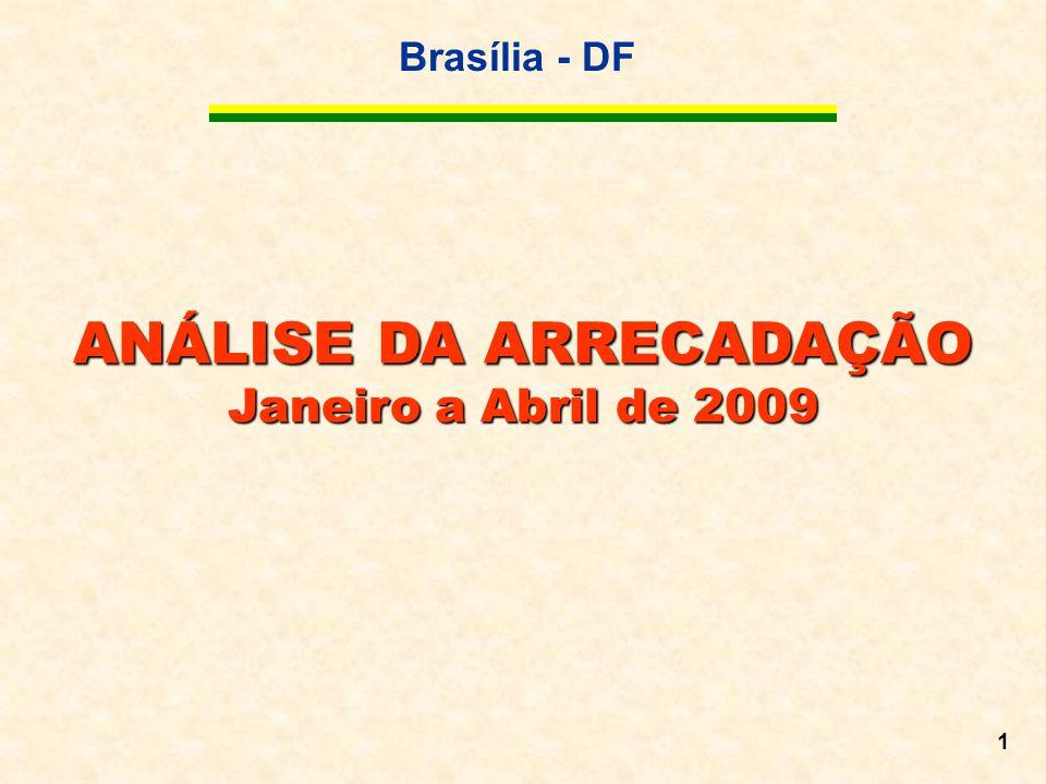 Brasília - DF 1 ANÁLISE DA ARRECADAÇÃO Janeiro a Abril de 2009