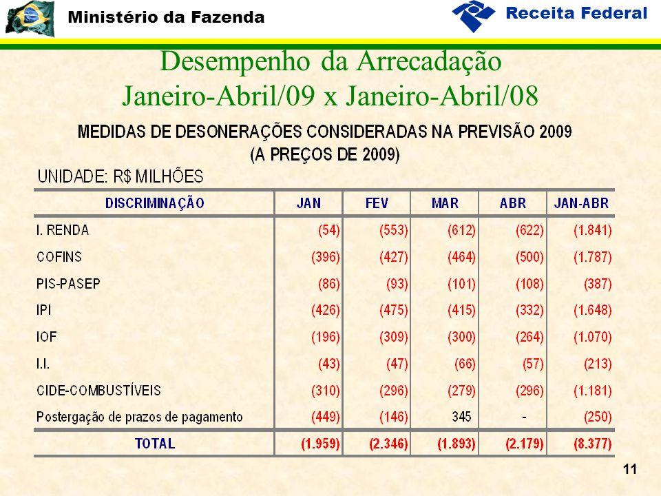 Ministério da Fazenda Receita Federal 11 Desempenho da Arrecadação Janeiro-Abril/09 x Janeiro-Abril/08