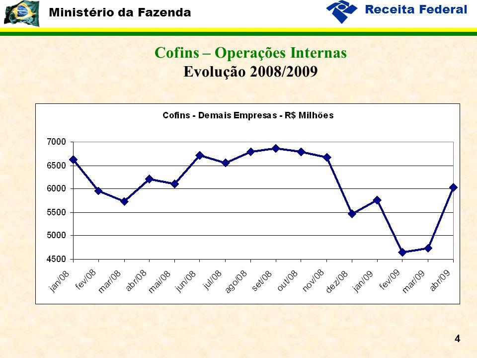 Ministério da Fazenda Receita Federal 4 Cofins – Operações Internas Evolução 2008/2009