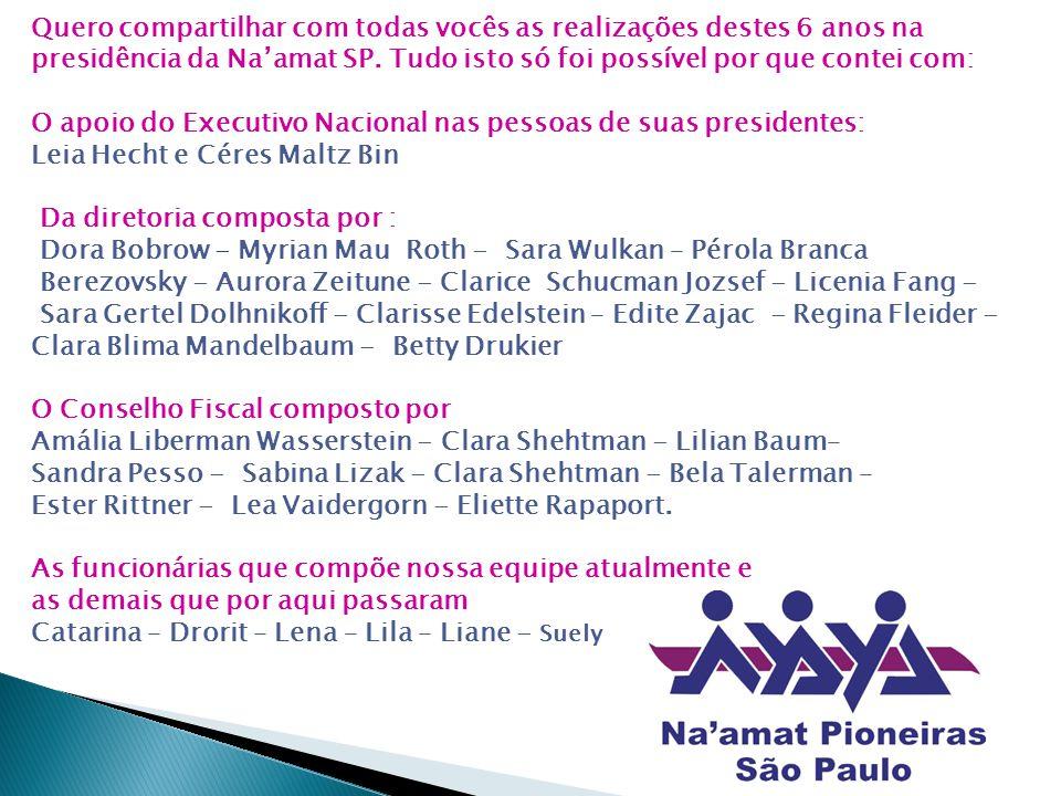 Almoço Buffet FrançaTeatro Infantil Pinócchio Projeto Criança Desfile Amalfi - Buffet França Bazar Claudetedeca Buffet Naguila Boutique Bazar no Buffet Baiúca