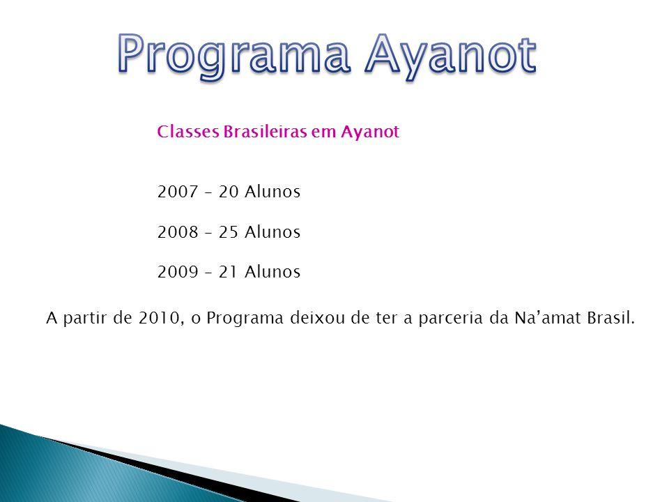 Classes Brasileiras em Ayanot 2007 – 20 Alunos 2008 – 25 Alunos 2009 – 21 Alunos A partir de 2010, o Programa deixou de ter a parceria da Na'amat Bras
