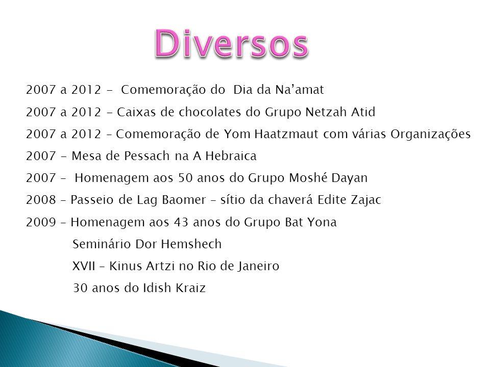 2007 a 2012 - Comemoração do Dia da Na'amat 2007 a 2012 - Caixas de chocolates do Grupo Netzah Atid 2007 a 2012 – Comemoração de Yom Haatzmaut com vár