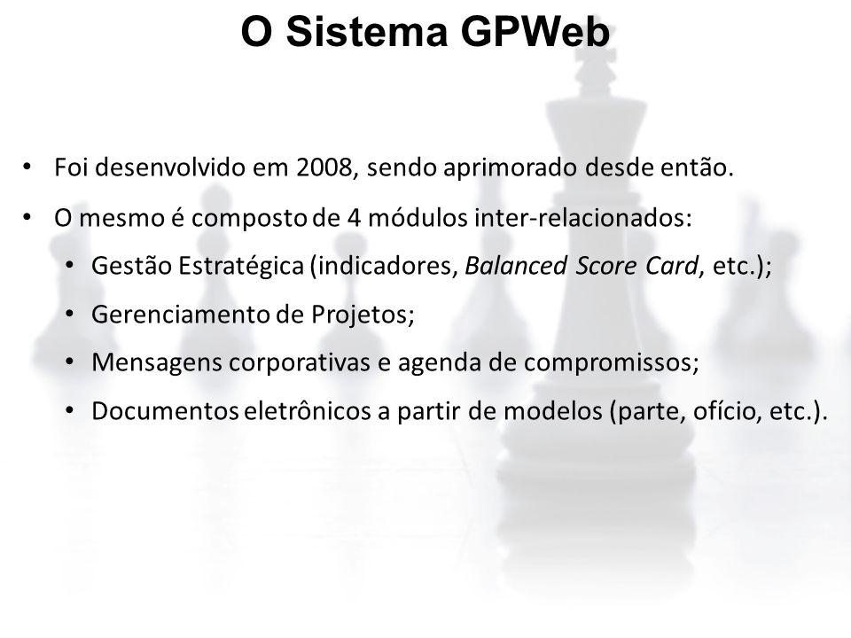 • Foi desenvolvido em 2008, sendo aprimorado desde então. • O mesmo é composto de 4 módulos inter-relacionados: • Gestão Estratégica (indicadores, Bal