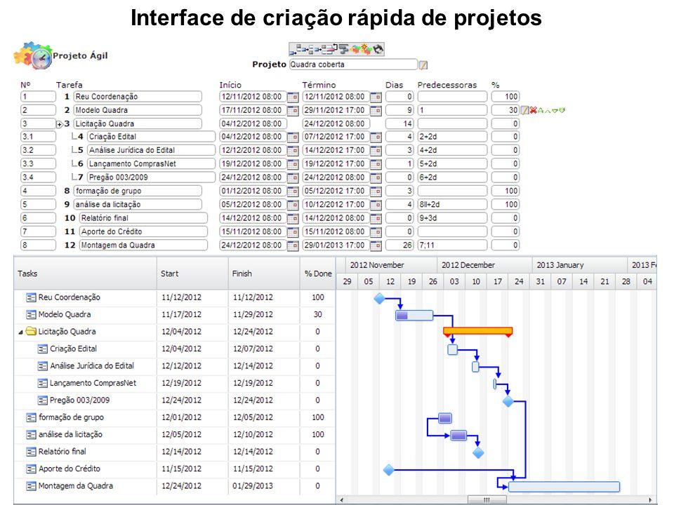 Interface de criação rápida de projetos