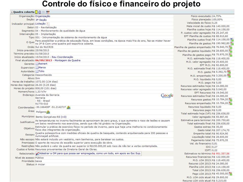 Controle do físico e financeiro do projeto