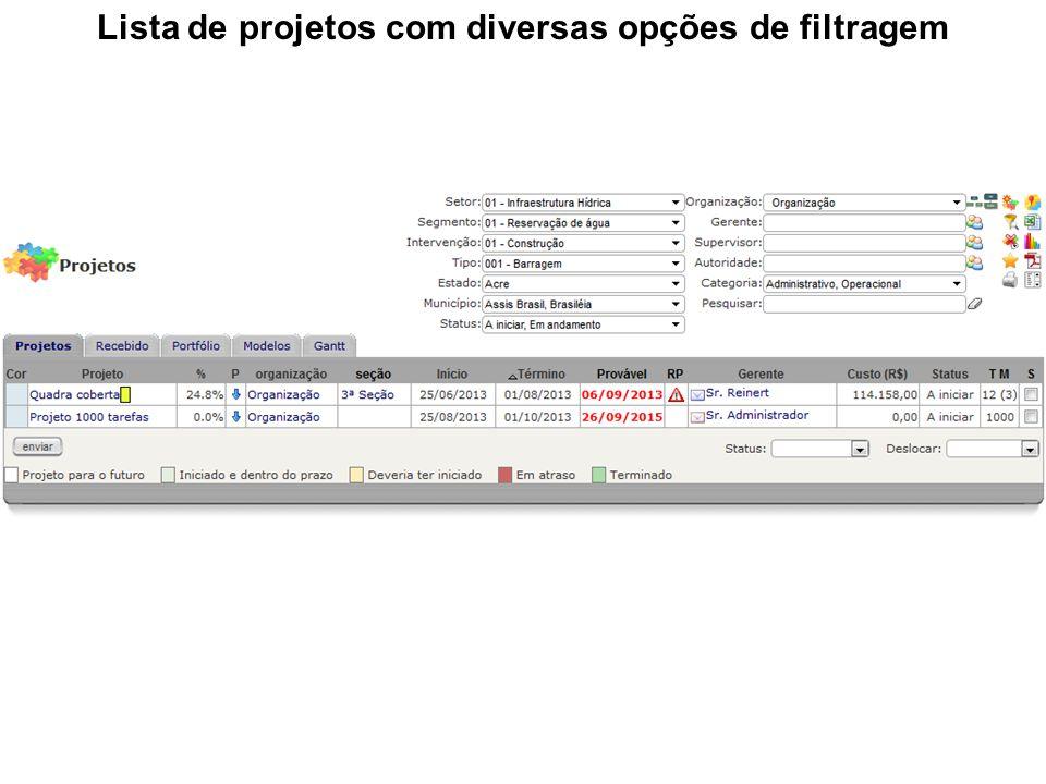 Lista de projetos com diversas opções de filtragem