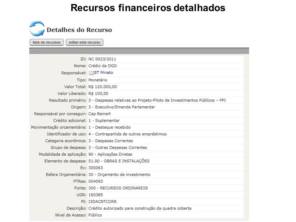 Recursos financeiros detalhados