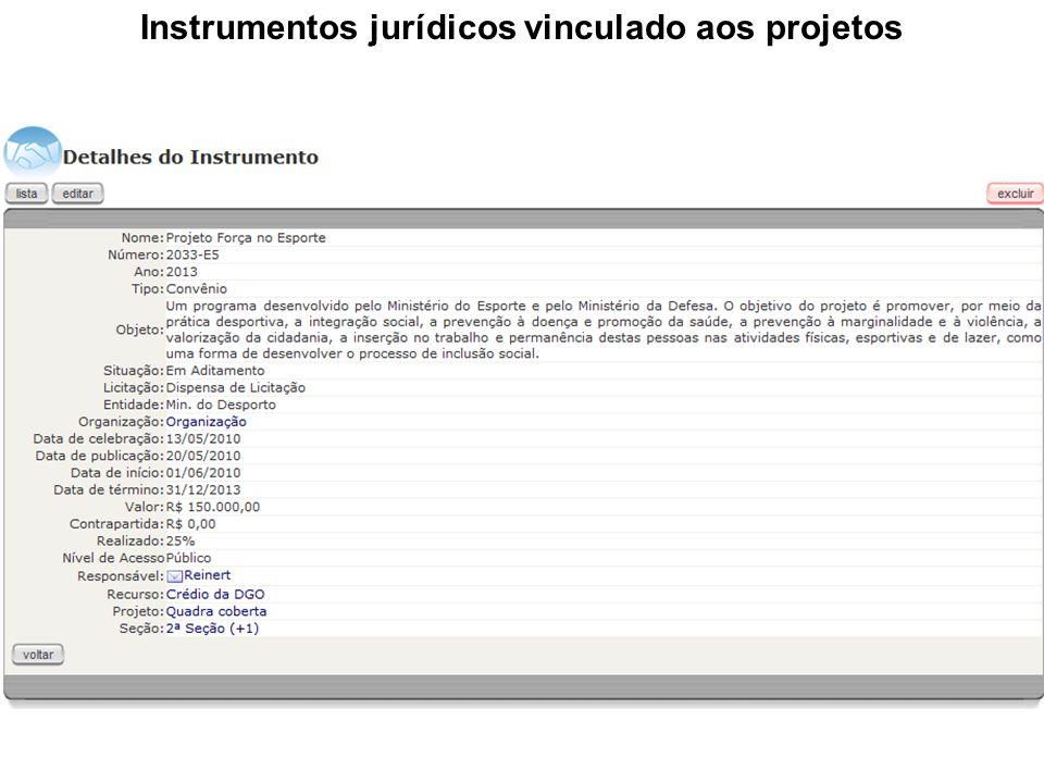 Instrumentos jurídicos vinculado aos projetos