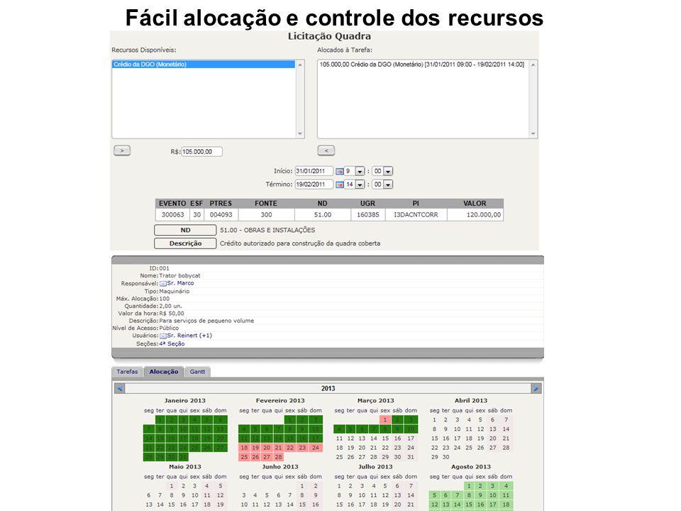 Fácil alocação e controle dos recursos