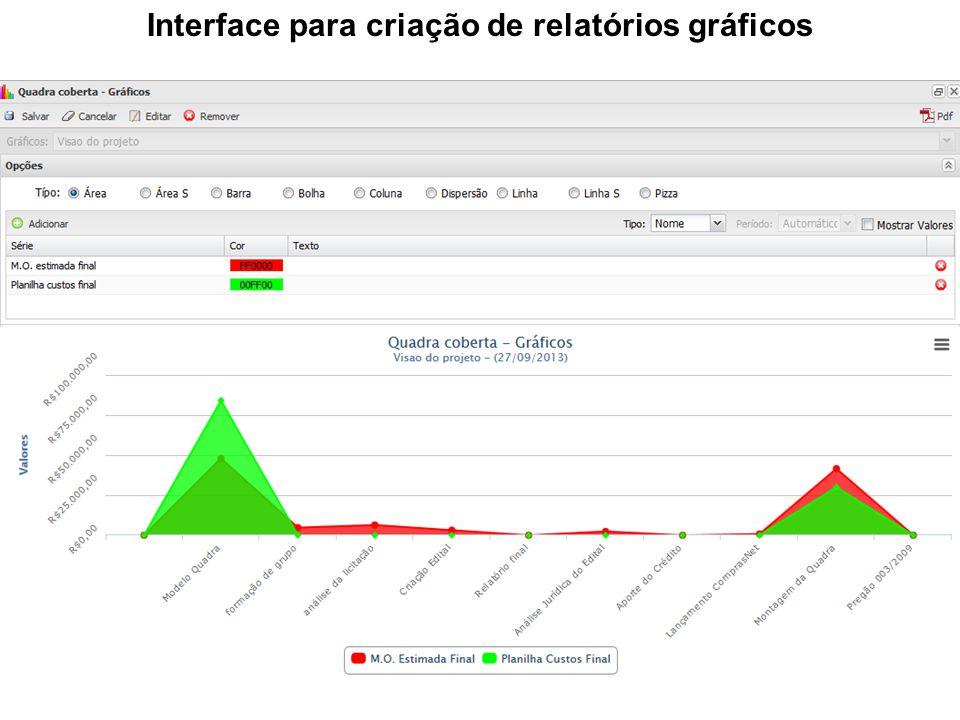 Interface para criação de relatórios gráficos