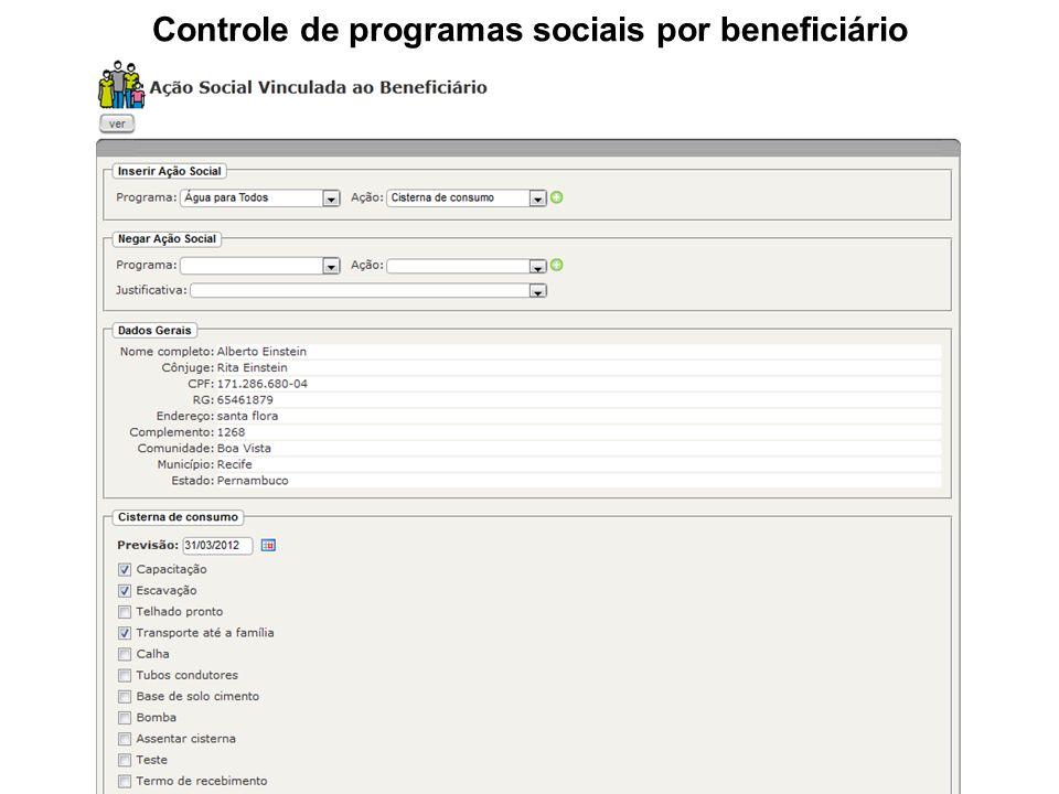 Controle de programas sociais por beneficiário