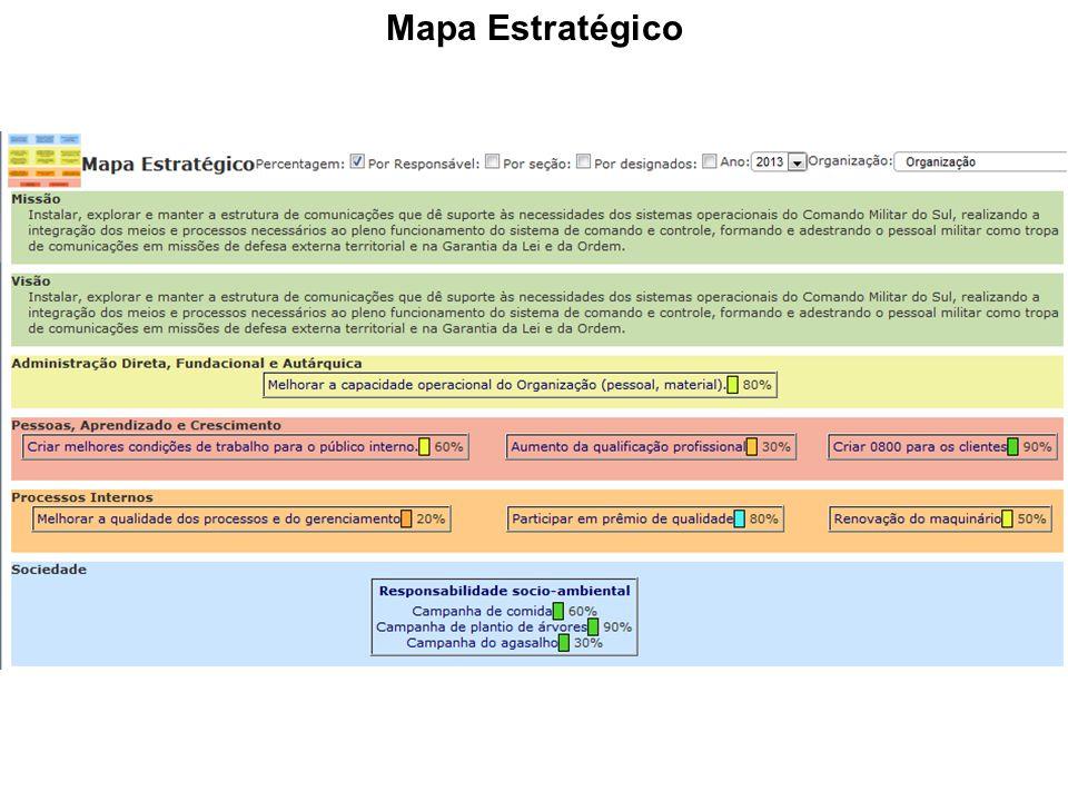 Edição das tarefas a partir do detalhamento do projeto