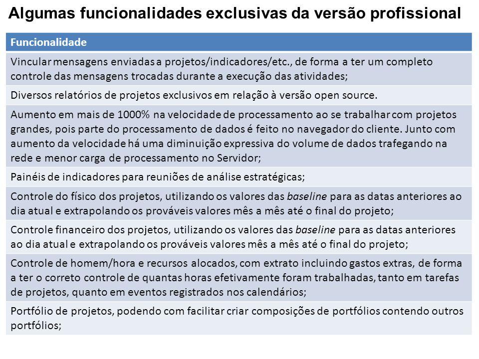 Algumas funcionalidades exclusivas da versão profissional Funcionalidade Vincular mensagens enviadas a projetos/indicadores/etc., de forma a ter um co