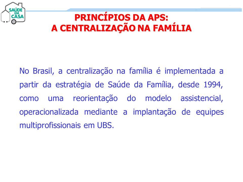 PRINCÍPIOS DA APS: A CENTRALIZAÇÃO NA FAMÍLIA No Brasil, a centralização na família é implementada a partir da estratégia de Saúde da Família, desde 1