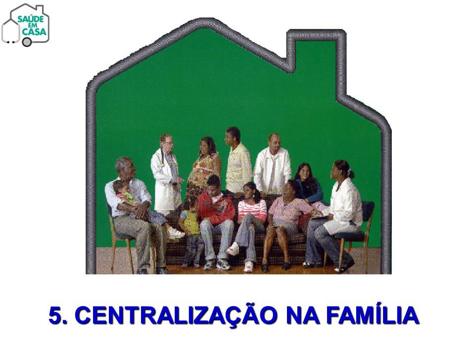 PRINCÍPIOS DA APS: A CENTRALIZAÇÃO NA FAMÍLIA Para o Ministério da Saúde (2001): A família é o conjunto de pessoas, ligadas por laços de parentesco, dependência doméstica ou normas de convivência, que residem na mesma unidade domiciliar.