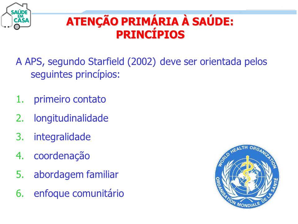 ATENÇÃO PRIMÁRIA À SAÚDE: PRINCÍPIOS A APS, segundo Starfield (2002) deve ser orientada pelos seguintes princípios: 1. primeiro contato 2. longitudina