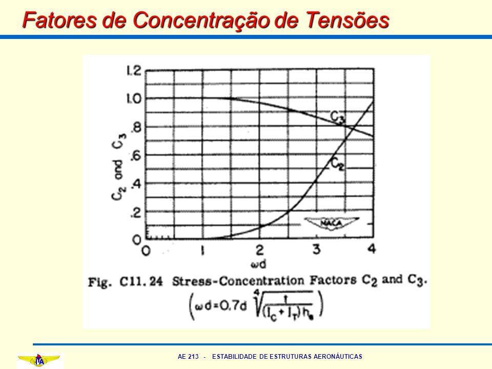 AE 213 - ESTABILIDADE DE ESTRUTURAS AERONÁUTICAS Fatores de Concentração de Tensões