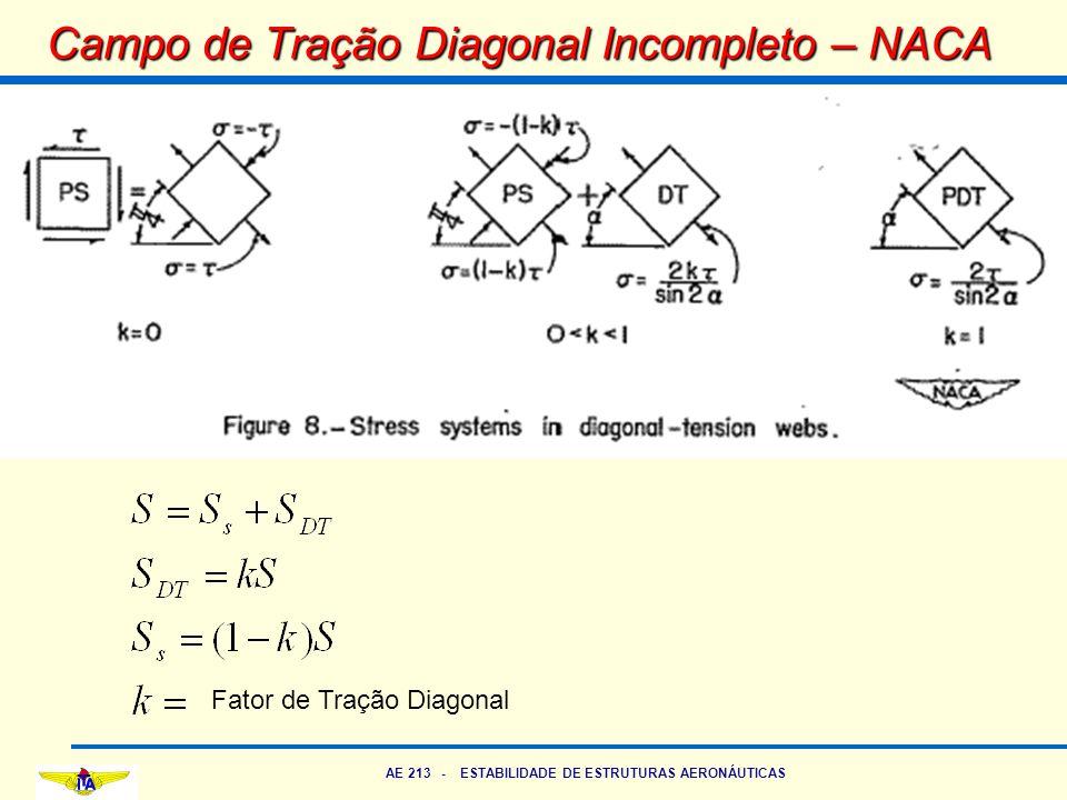 AE 213 - ESTABILIDADE DE ESTRUTURAS AERONÁUTICAS Campo de Tração Diagonal Incompleto – NACA Fator de Tração Diagonal