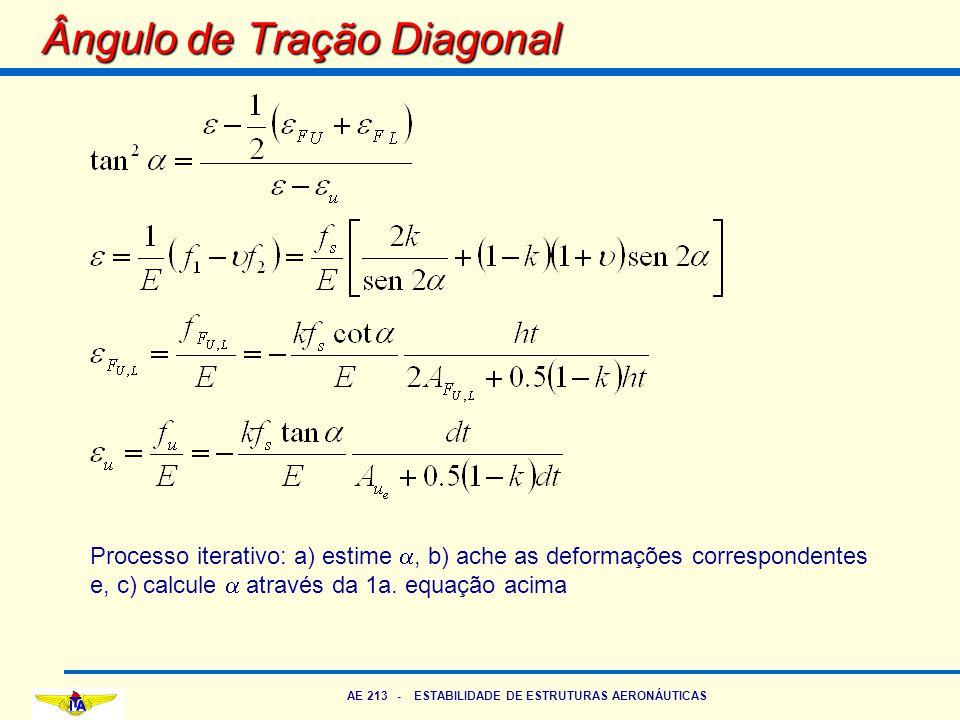 AE 213 - ESTABILIDADE DE ESTRUTURAS AERONÁUTICAS Ângulo de Tração Diagonal Processo iterativo: a) estime , b) ache as deformações correspondentes e,