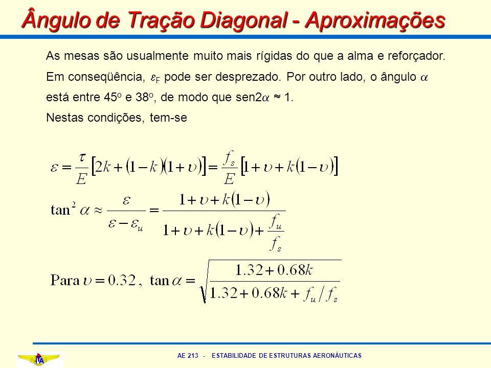 AE 213 - ESTABILIDADE DE ESTRUTURAS AERONÁUTICAS Ângulo de Tração Diagonal - Aproximações As mesas são usualmente muito mais rígidas do que a alma e r