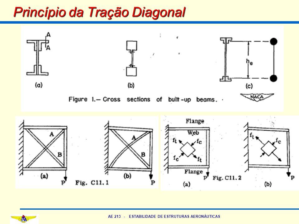 AE 213 - ESTABILIDADE DE ESTRUTURAS AERONÁUTICAS Princípio da Tração Diagonal