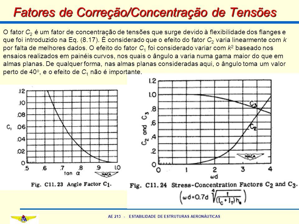 AE 213 - ESTABILIDADE DE ESTRUTURAS AERONÁUTICAS Fatores de Correção/Concentração de Tensões O fator C 2 é um fator de concentração de tensões que sur