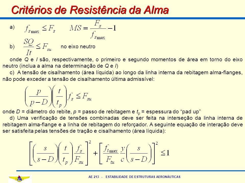 AE 213 - ESTABILIDADE DE ESTRUTURAS AERONÁUTICAS Critérios de Resistência da Alma a) b) no eixo neutro onde Q e I são, respectivamente, o primeiro e s