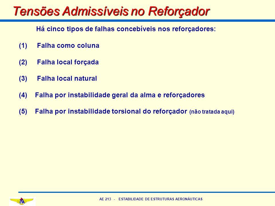 AE 213 - ESTABILIDADE DE ESTRUTURAS AERONÁUTICAS Tensões Admissíveis no Reforçador Há cinco tipos de falhas concebíveis nos reforçadores: (1) Falha co