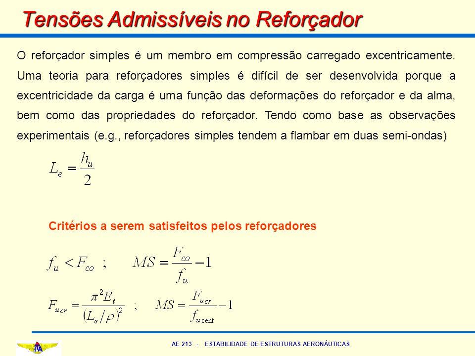 AE 213 - ESTABILIDADE DE ESTRUTURAS AERONÁUTICAS Tensões Admissíveis no Reforçador O reforçador simples é um membro em compressão carregado excentrica