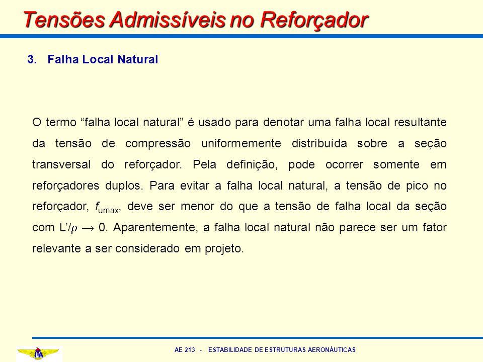 """AE 213 - ESTABILIDADE DE ESTRUTURAS AERONÁUTICAS Tensões Admissíveis no Reforçador 3. Falha Local Natural O termo """"falha local natural"""" é usado para d"""