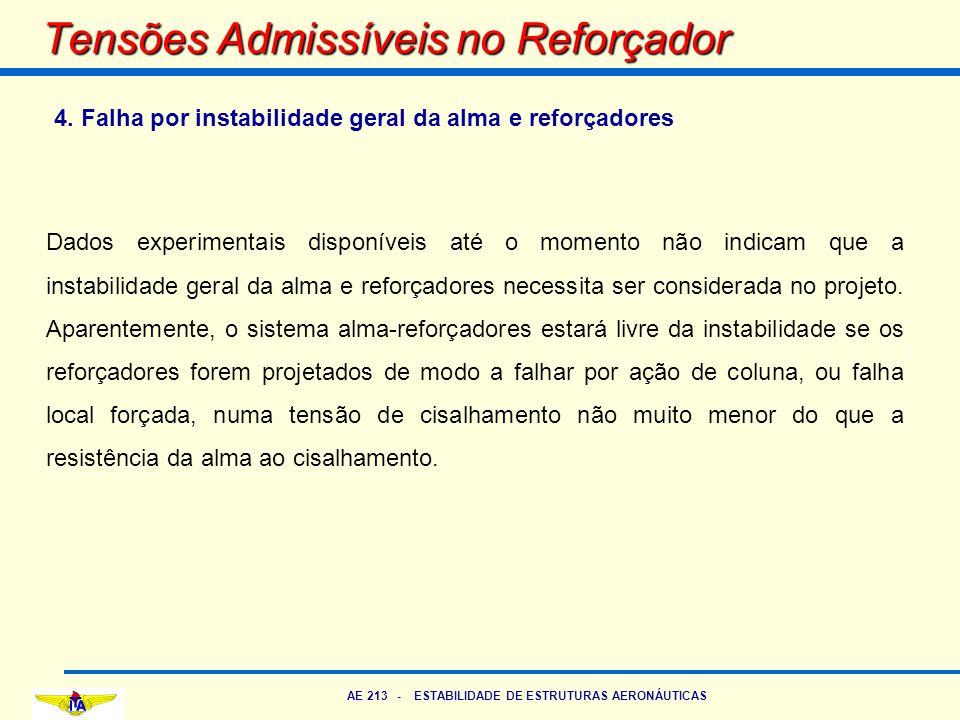 AE 213 - ESTABILIDADE DE ESTRUTURAS AERONÁUTICAS Tensões Admissíveis no Reforçador 4. Falha por instabilidade geral da alma e reforçadores Dados exper