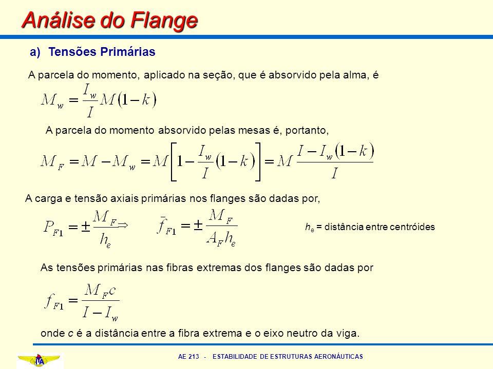 AE 213 - ESTABILIDADE DE ESTRUTURAS AERONÁUTICAS As tensões primárias nas fibras extremas dos flanges são dadas por onde c é a distância entre a fibra