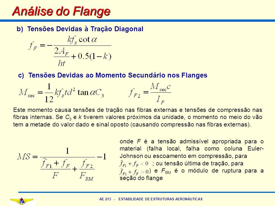 AE 213 - ESTABILIDADE DE ESTRUTURAS AERONÁUTICAS Análise do Flange b) Tensões Devidas à Tração Diagonal c) Tensões Devidas ao Momento Secundário nos F