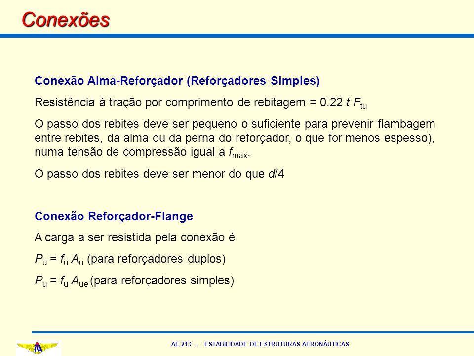 AE 213 - ESTABILIDADE DE ESTRUTURAS AERONÁUTICAS Conexões Conexão Alma-Reforçador (Reforçadores Simples) Resistência à tração por comprimento de rebit