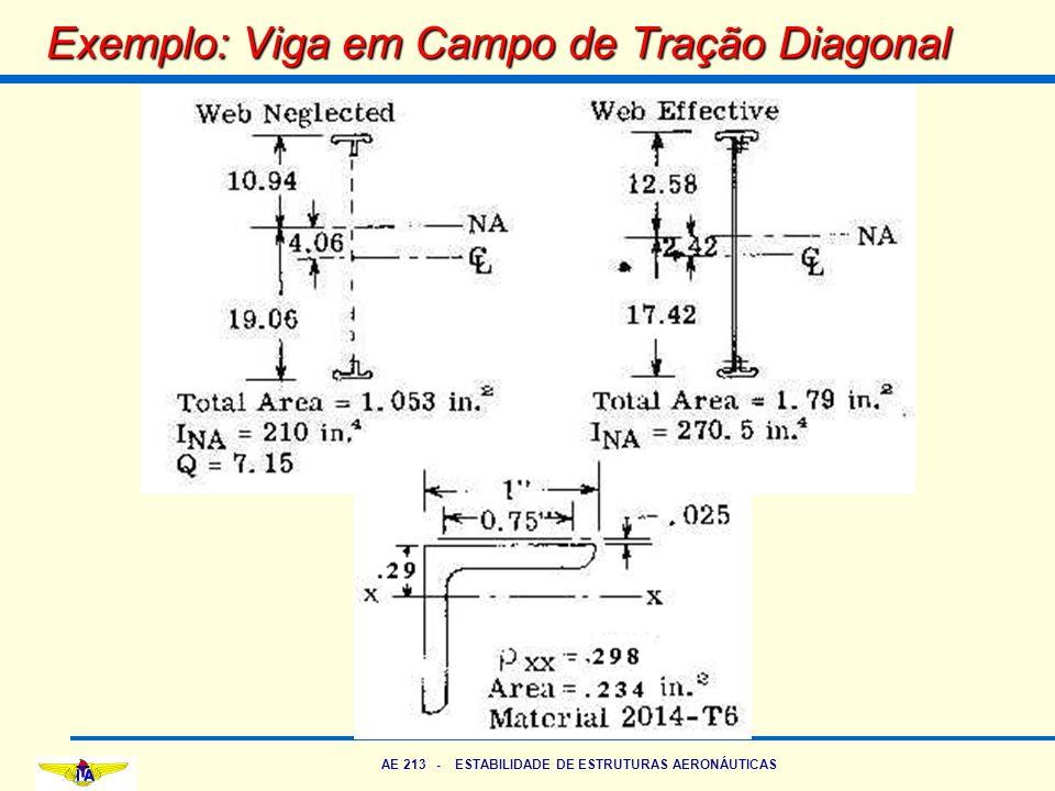 AE 213 - ESTABILIDADE DE ESTRUTURAS AERONÁUTICAS Exemplo: Viga em Campo de Tração Diagonal