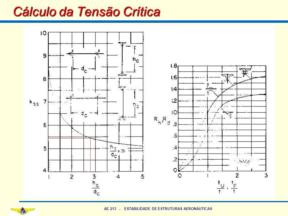 AE 213 - ESTABILIDADE DE ESTRUTURAS AERONÁUTICAS Cálculo da Tensão Crítica