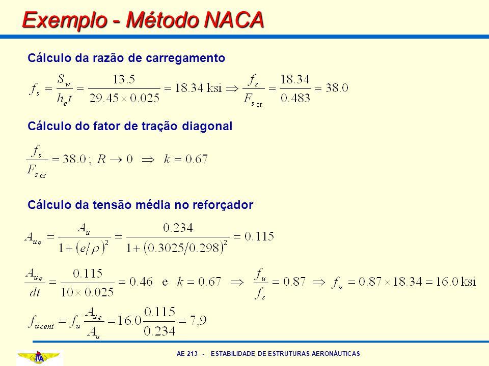 AE 213 - ESTABILIDADE DE ESTRUTURAS AERONÁUTICAS Exemplo - Método NACA Cálculo da razão de carregamento Cálculo do fator de tração diagonal Cálculo da