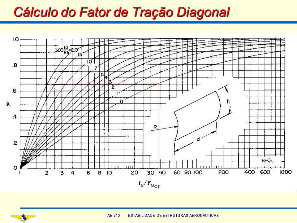 AE 213 - ESTABILIDADE DE ESTRUTURAS AERONÁUTICAS Cálculo do Fator de Tração Diagonal