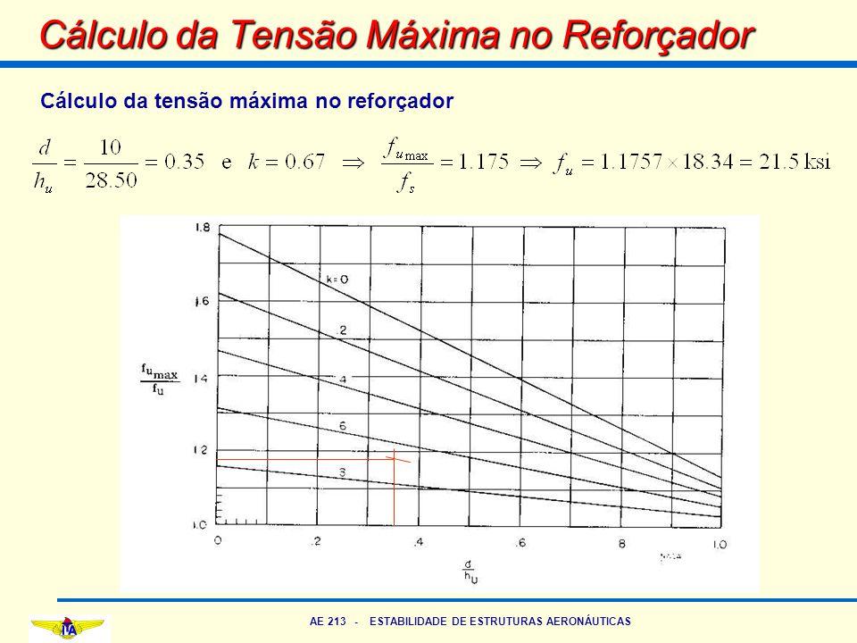 AE 213 - ESTABILIDADE DE ESTRUTURAS AERONÁUTICAS Cálculo da Tensão Máxima no Reforçador Cálculo da tensão máxima no reforçador