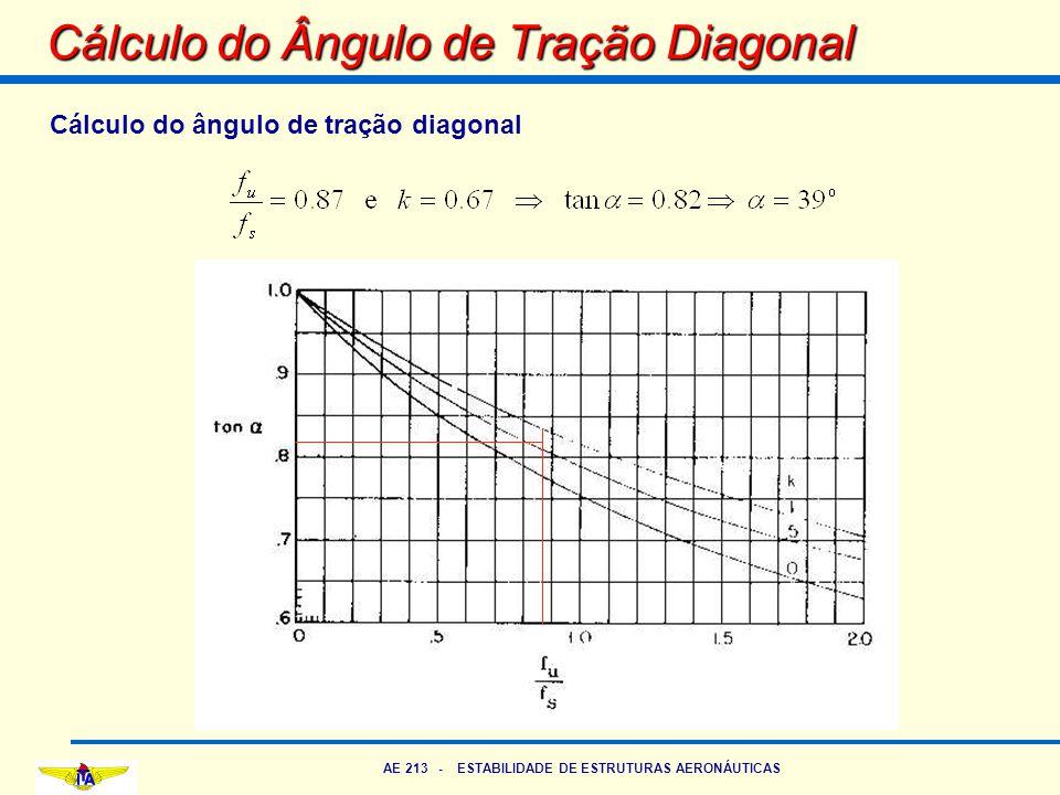 AE 213 - ESTABILIDADE DE ESTRUTURAS AERONÁUTICAS Cálculo do Ângulo de Tração Diagonal Cálculo do ângulo de tração diagonal